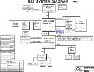 HP Pavilion G4 G6 G7(Quanta R22) Block Diagram