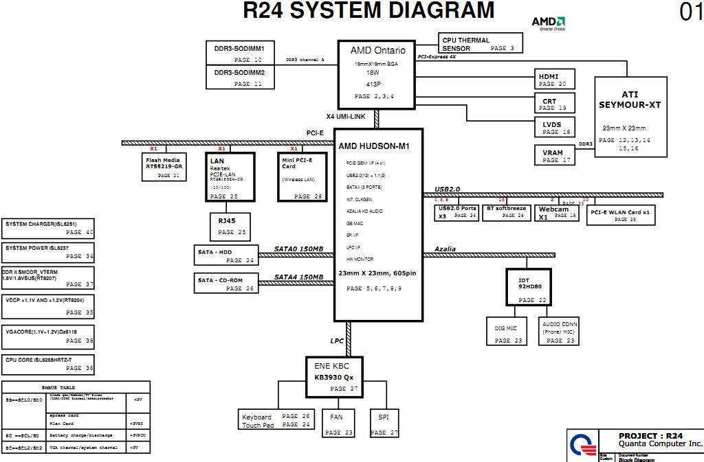 Hp Pavilion G6  G7  Discrete  Schematic  Quanta R24