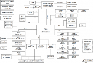 HP Elitebook 8460p DISCRETE Block Diagram