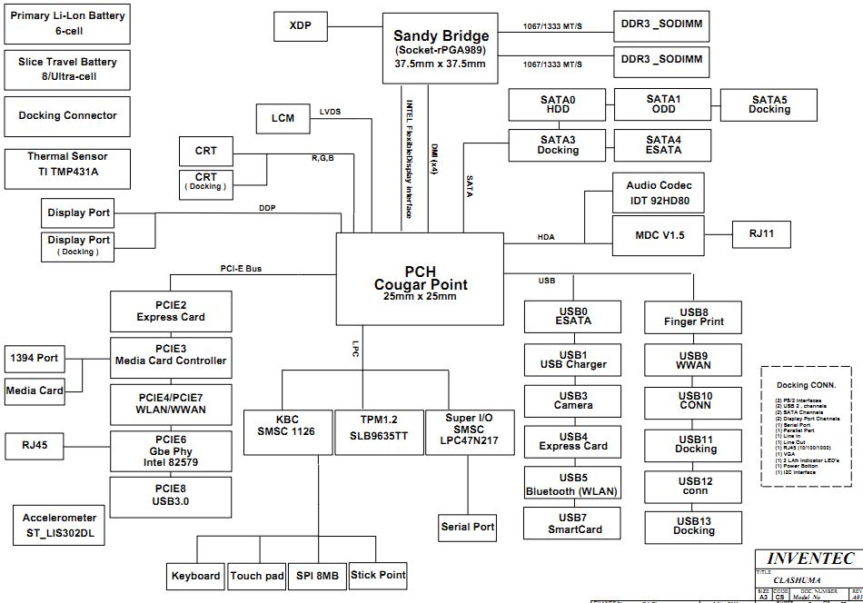 HP Elitebook 8460p schematic, CLASH UMA 6050A2398701 – Laptop Schematic