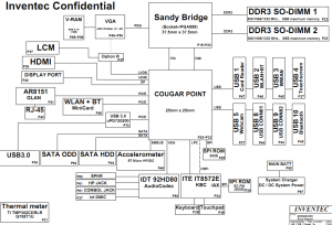 HP Envy 14 Block Diagram