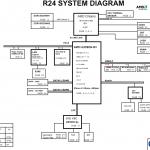 HP Pavilion G6/G7 (UMA) schematic, Quanta R24