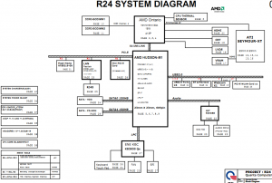 HP Pavilion G6 G7 (UMA) Block Diagram