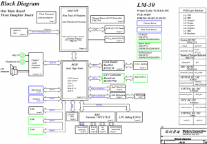 Lenovo Ideapad S10-3S Block Diagram