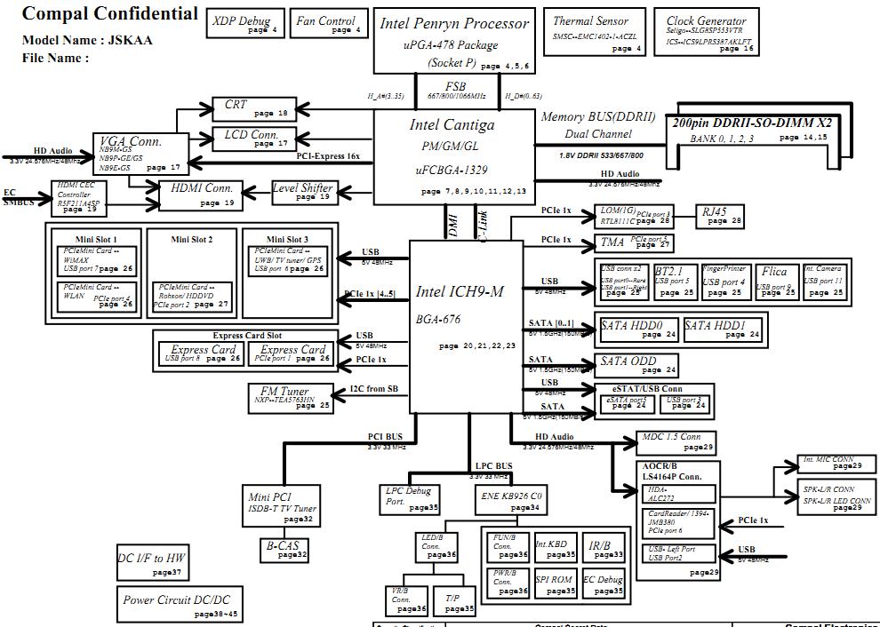 toshiba qosmio f schematic, jskaa lap circuit diagram, schematic