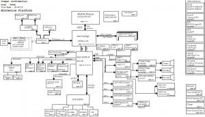 Toshiba Qosmio X305 Block Diagram
