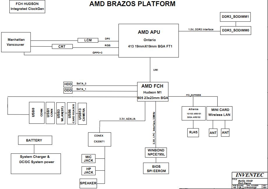 DIAGRAM] Psc0 Laptop Toshiba Wiring Diagram FULL Version HD Quality Wiring  Diagram - IMSDIAGRAM.MAREMMAGOLFCLUB.IT | Psc0 Laptop Toshiba Wiring Diagram |  | maremmagolfclub.it