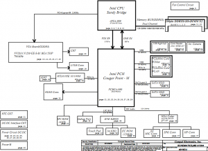 Toshiba Satellite C660 Block Diagram