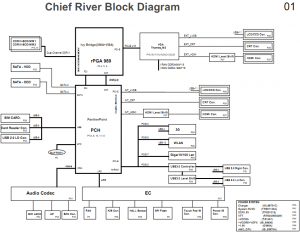 Toshiba Satellite C805 Block Diagram