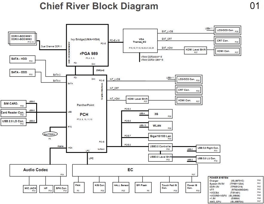 toshiba satellite c805 schematic  by3  by4  u2013 laptop schematic