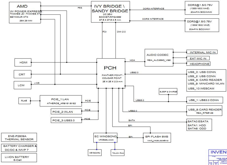 toshiba satellite c850 c855 schematic cpu 35w dakar10f fg r rg rh laptopschematic com Circuit Block Diagram Architecture Block Diagram