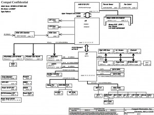 Toshiba Satellite L500 Block Diagram