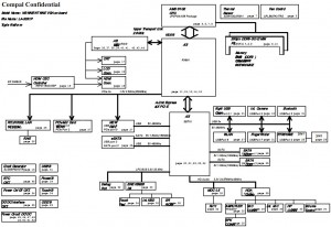 Toshiba Satellite L500 L500D Block Diagram