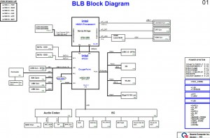 Toshiba Satellite L655 L755 Block Diagram