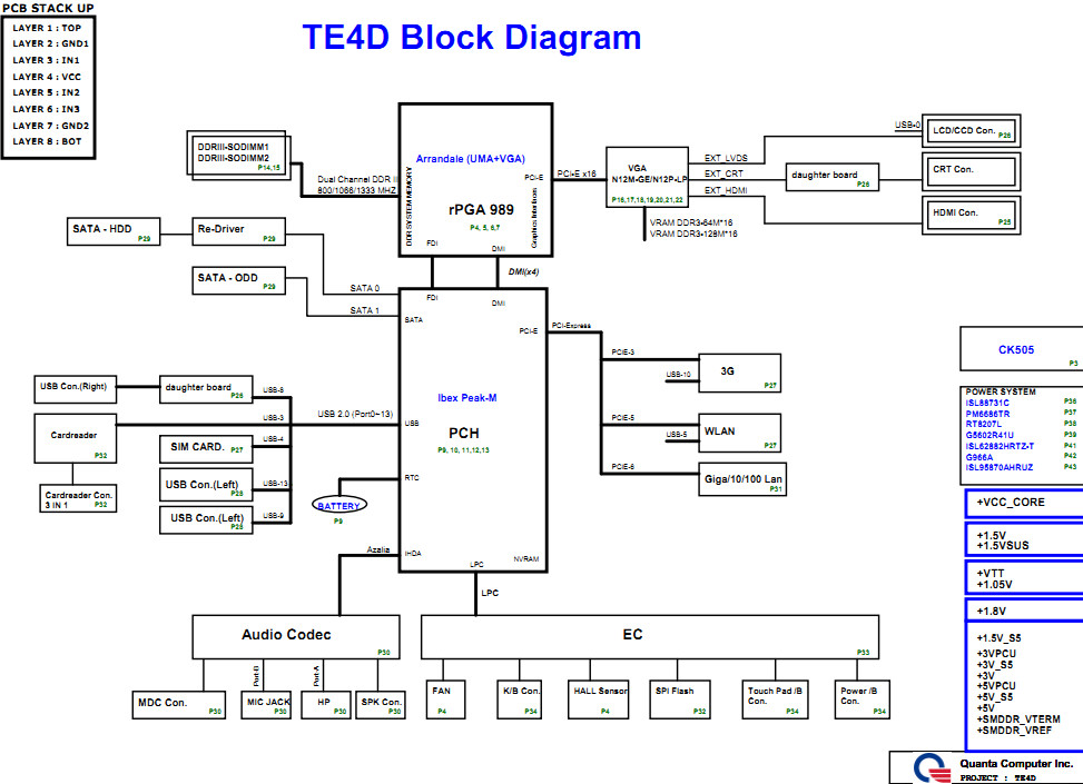 Toshiba-Satellite-L700-Discrete-Block-Diagram Quanta Project Schematic Diagram on sony tv, samsung lcd tv, am tube radio, hvac system, computer circuit board, digital multimeter,
