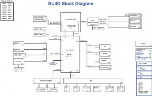 Toshiba Satellite L730 L735 Block Diagram