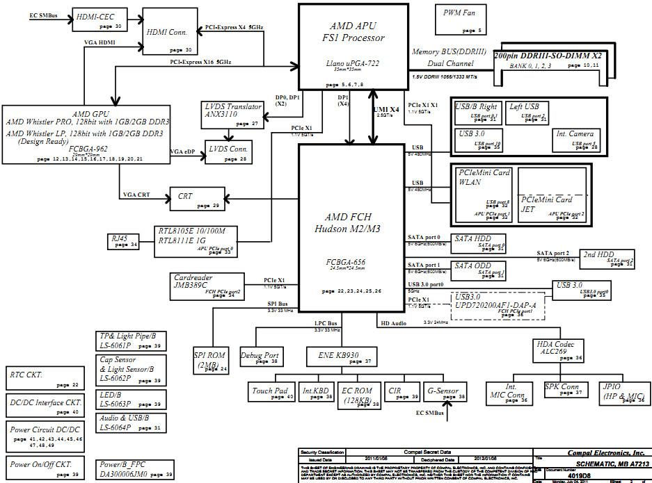 toshiba satellite p775d schematic  qhrae la