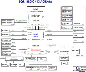 acer Aspire 4349 Block Diagram
