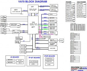 acer Aspire V3-771 Block Diagram