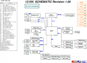Asus EeePC 1215N Block Diagram