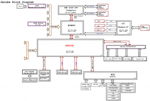 Sony VPCEF34FX VPCEF2E1E Block Diagram