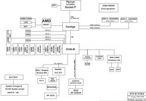 Toshiba Satellite L510 L533 Block Diagram