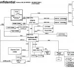 HP Probook 4535s schematic,PIXIES-6050A2426501