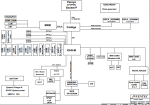 Toshiba Satellite A505 Block Diagram