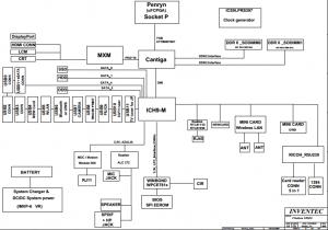 Toshiba Satellite A505 Block Diagram