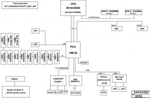 Toshiba Satellite C600 Block Diagram