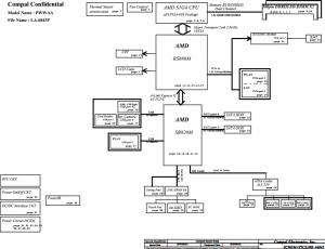 Toshiba Satellite C660D Block Diagram