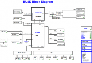 Toshiba Satellite L630 L635 Block Diagram