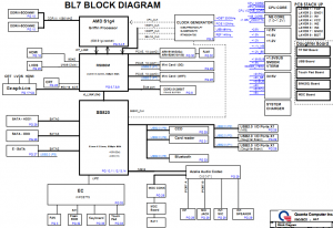 Toshiba Satellite L655D Block Diagram