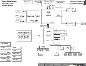 Toshiba Satellite L670D L675D Block Diagram