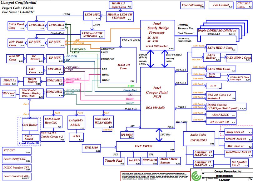emachines motherboard diagram et1331g diagram   elsavadorla Dell Power Supply Dell Inspiron 1525 Motherboard Diagram