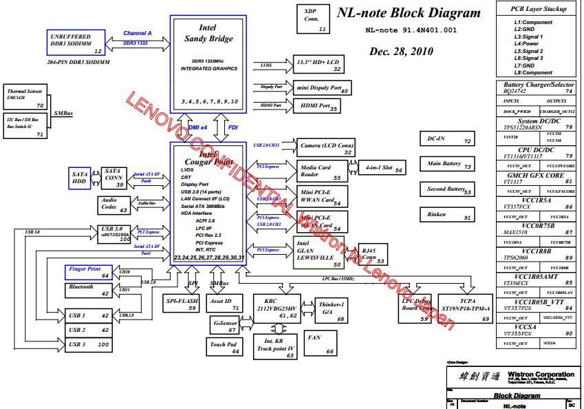 lenovo thinkpad x schematic  boardview, nlnote circuit diagram, schematic