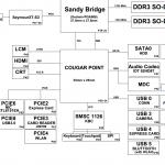 HP Probook 4431s schematic, 6050A2411501-MB-A02