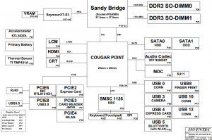 HP Probook 4431s Block Diagram