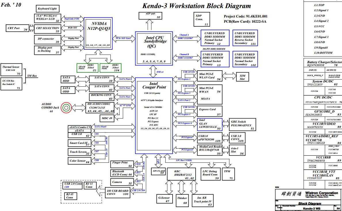 Lenovo ThinkPad W520 Block Diagram ibm & lenovo schematics page 3 laptop schematic