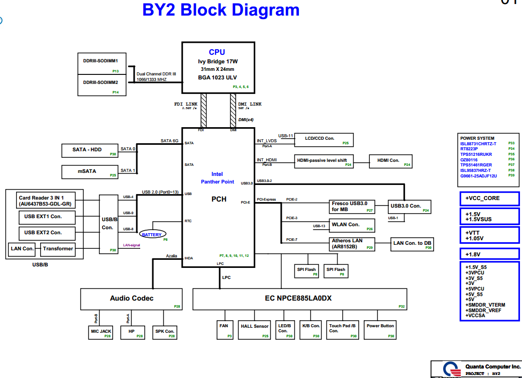 block diagram of a tv An easy-to-understand explanation of liquid crystals and lcd displays, with lots of photos and how-it-works diagrams.