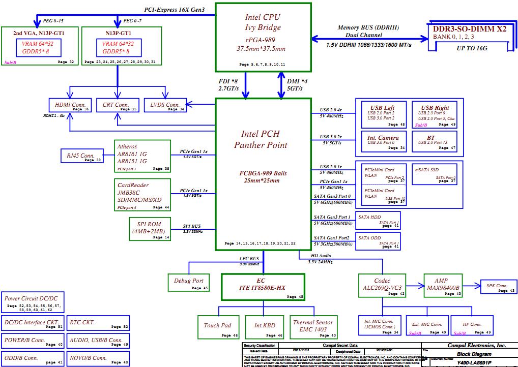 Lenovo Ideapad Y490 Schematic  Qiqy5 La