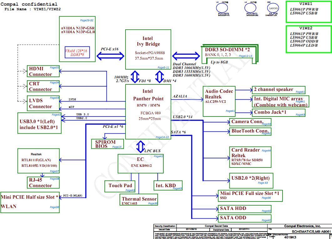 ibm lenovo schematics laptop schematic rh laptopschematic com Trailer Wiring Diagram Wire Diagram Template