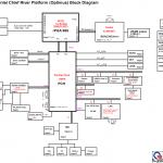 Lenovo Ideapad Z380 schematic,DA0LZ1MB6E0,Quanta LZ1/LZ1A