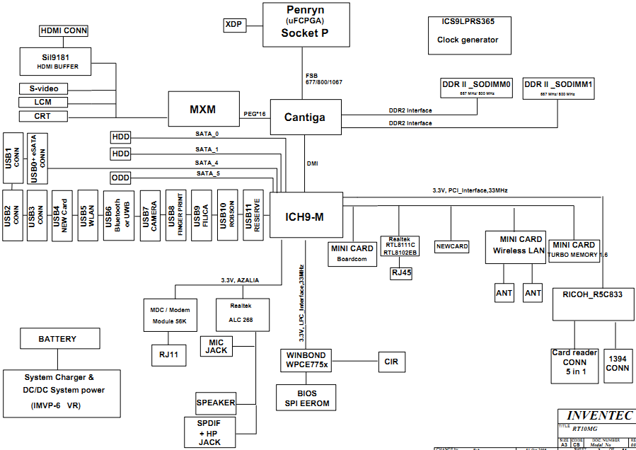 psc0 laptop toshiba wiring diagram wiring diagram u2022 rh msblog co toshiba tv wiring diagram toshiba tv wiring diagram
