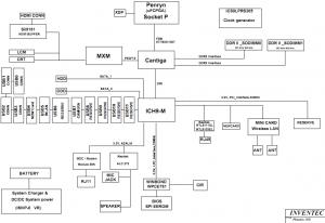 Toshiba Satellite L350 Block Diagram