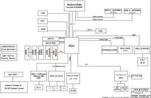 Toshiba Satellite L505 Block Diagram