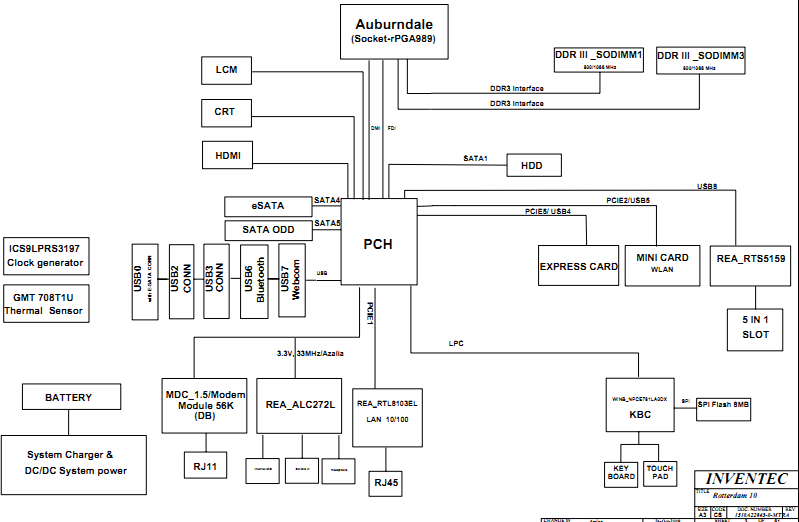 Diagram Furthermore Dell Motherboard Diagram On Pcb Block Diagram