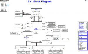 Toshiba Satellite U845 Block Diagram