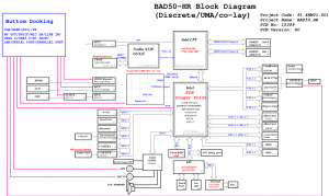 acer TravelMate 8573 Block Diagram