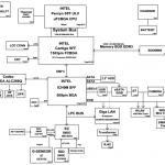 Dell Latitude 13 schematic, INVENTEC LT13TL, 6050A2307401-MB-A02